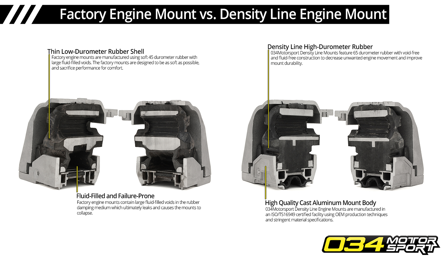 034Motorsport Density Line Mounts for MkII Audi TTRS vs. Factory Mounts